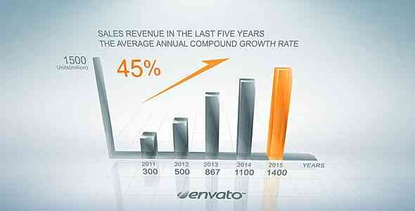Videohive Clean Growth Chart 7126416